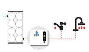 Solar Extender Or Backup Ecosmart